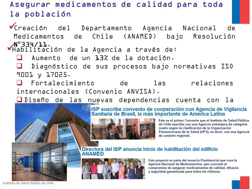 Asegurar medicamentos de calidad para toda la población