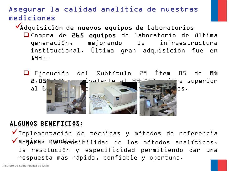 Asegurar la calidad analítica de nuestras mediciones
