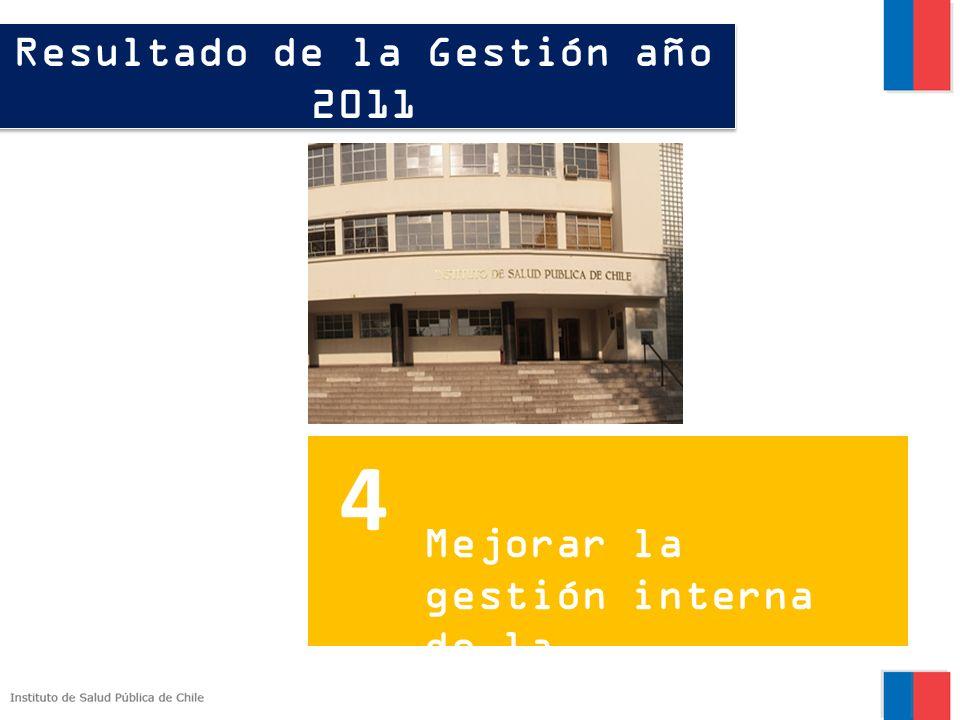 Resultado de la Gestión año 2011