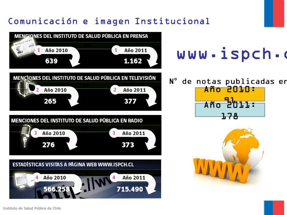 www.ispch.cl Comunicación e imagen Institucional Año 2010: 91