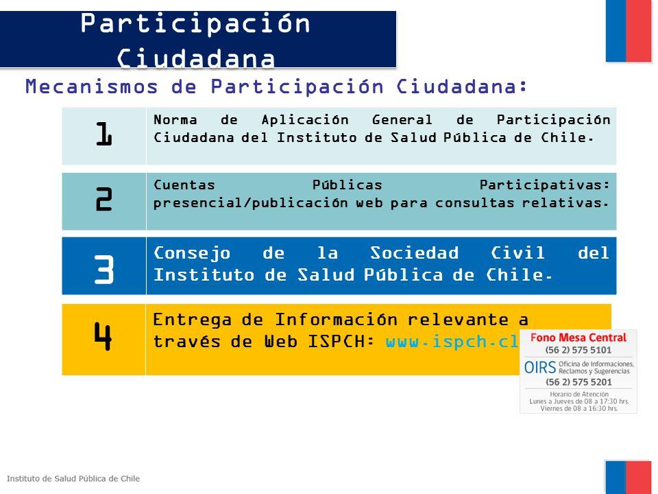 Mecanismos de Participación Ciudadana:
