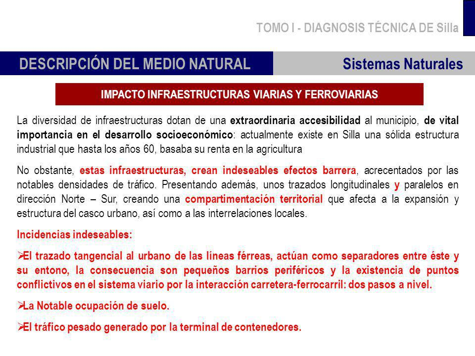 DESCRIPCIÓN DEL MEDIO NATURAL Sistemas Naturales
