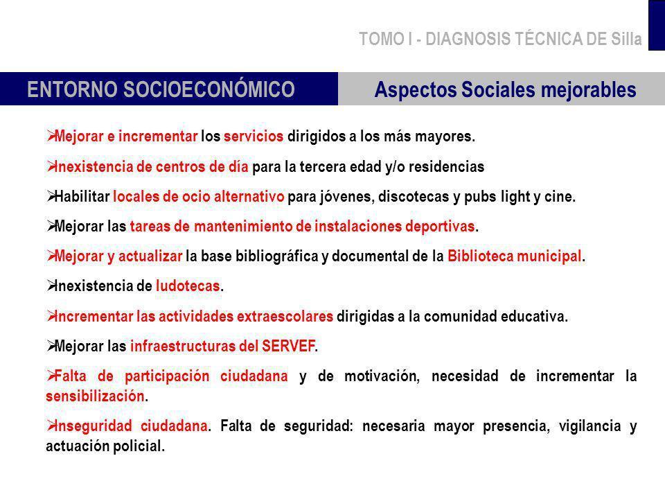 Aspectos Sociales mejorables