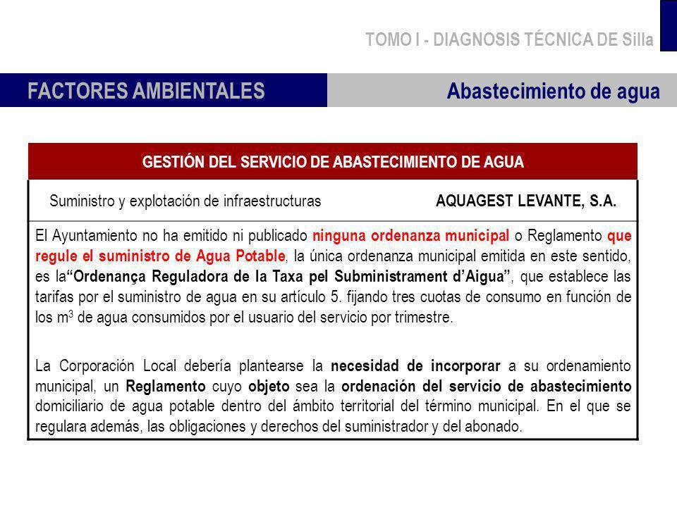 Abastecimiento de agua GESTIÓN DEL SERVICIO DE ABASTECIMIENTO DE AGUA
