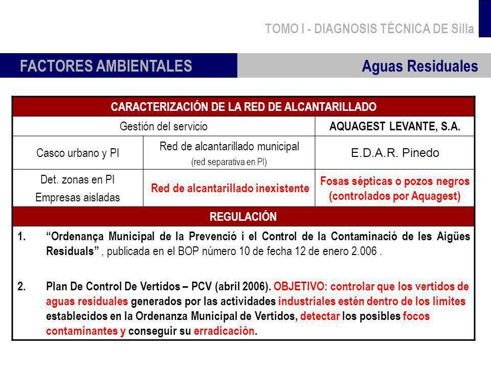 CARACTERIZACIÓN DE LA RED DE ALCANTARILLADO
