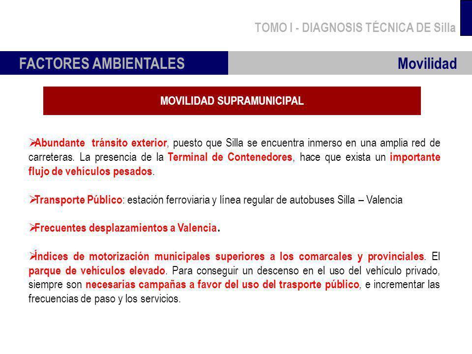FACTORES AMBIENTALES Movilidad TOMO I - DIAGNOSIS TÉCNICA DE Silla