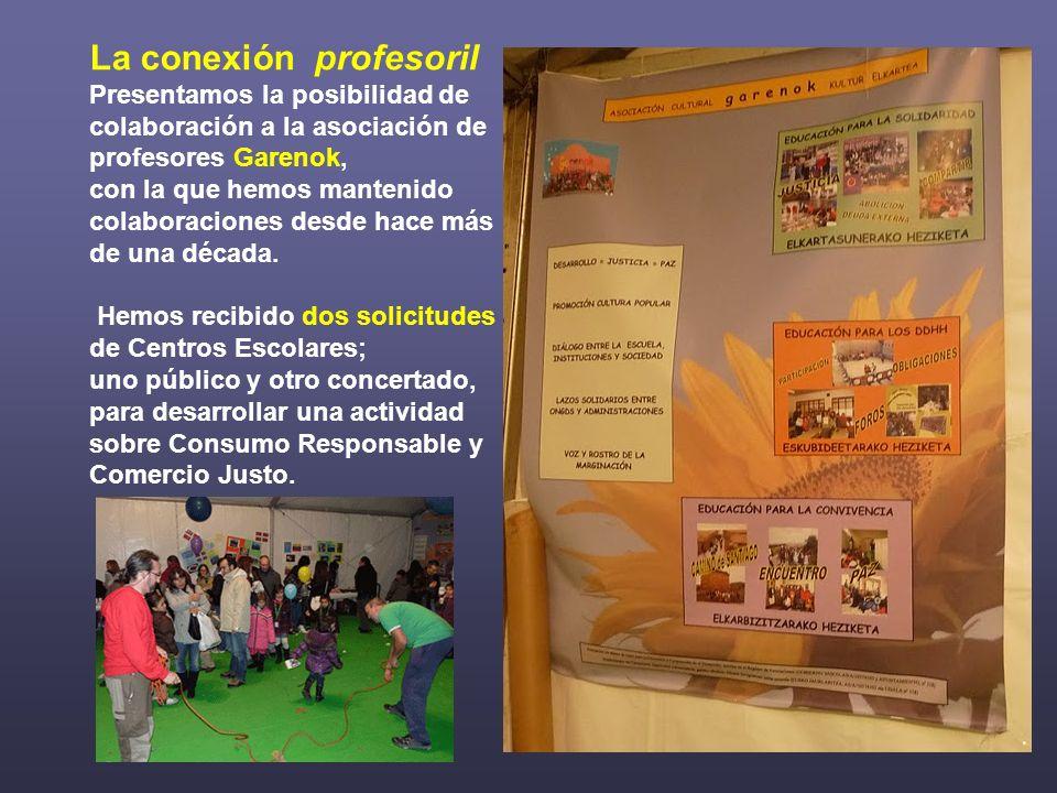 La conexión profesoril