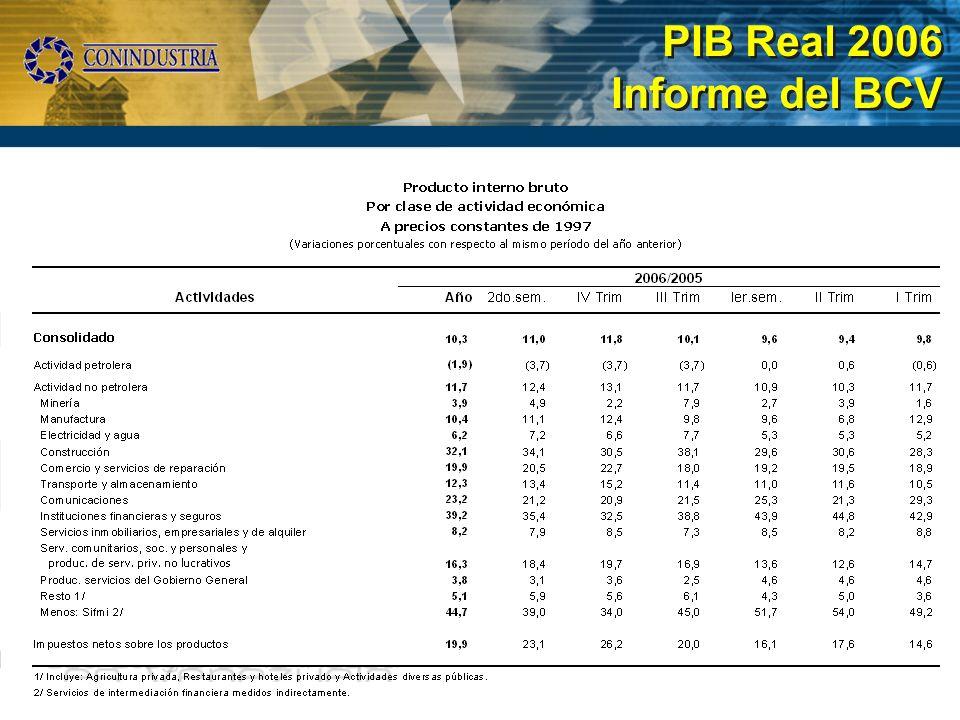PIB Real 2006 Informe del BCV