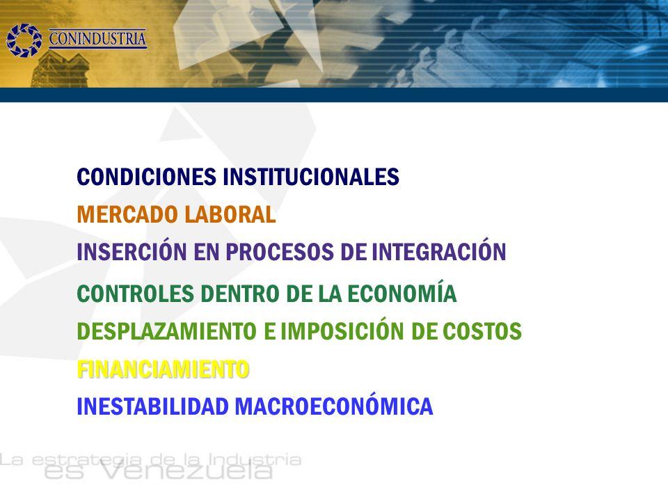 CONDICIONES INSTITUCIONALES MERCADO LABORAL