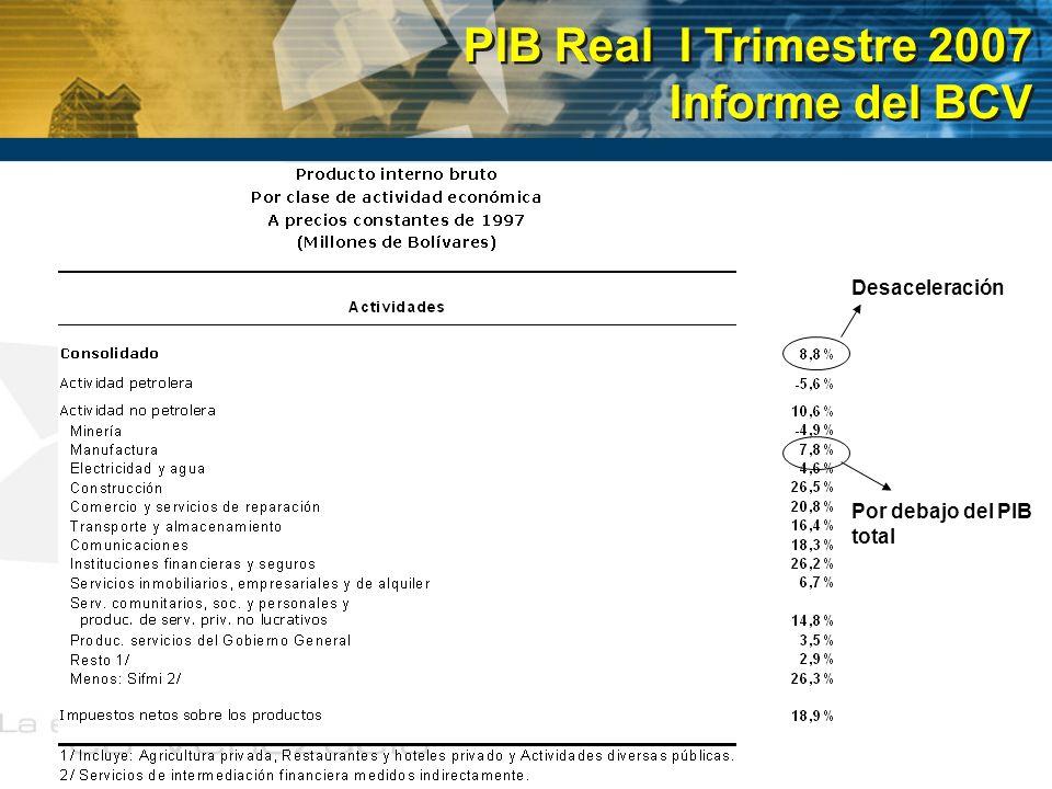 PIB Real I Trimestre 2007 Informe del BCV Desaceleración