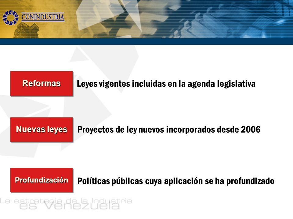 Leyes vigentes incluidas en la agenda legislativa