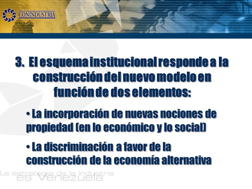 3. El esquema institucional responde a la construcción del nuevo modelo en función de dos elementos: