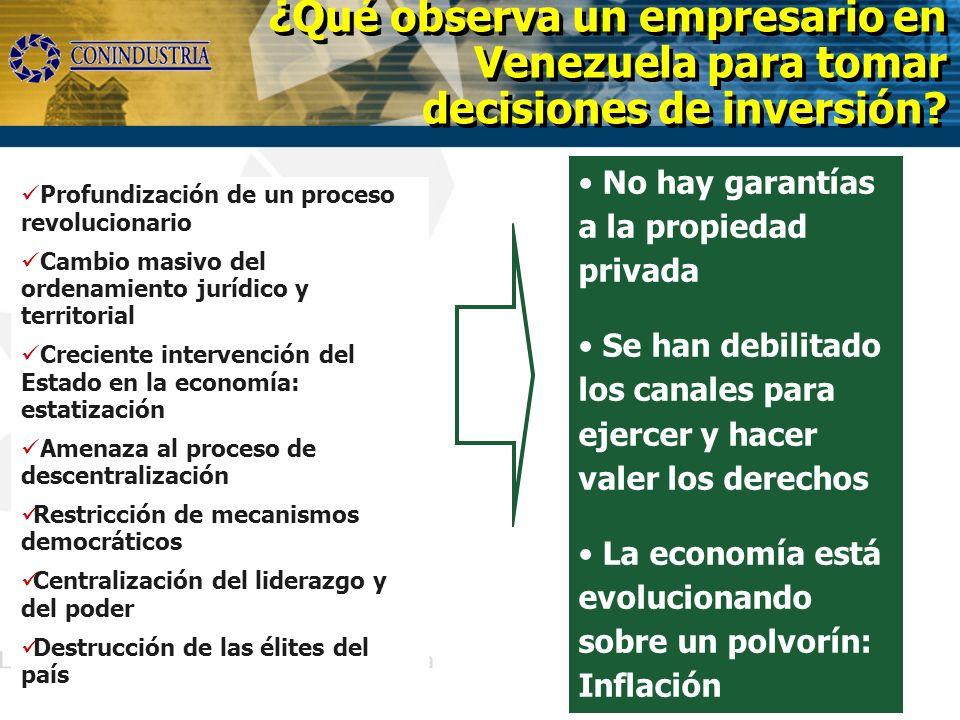 ¿Qué observa un empresario en Venezuela para tomar decisiones de inversión