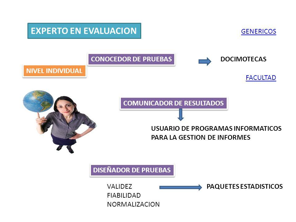EXPERTO EN EVALUACION GENERICOS CONOCEDOR DE PRUEBAS DOCIMOTECAS