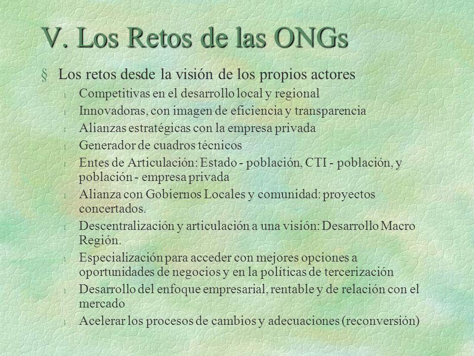 V. Los Retos de las ONGs Los retos desde la visión de los propios actores. Competitivas en el desarrollo local y regional.