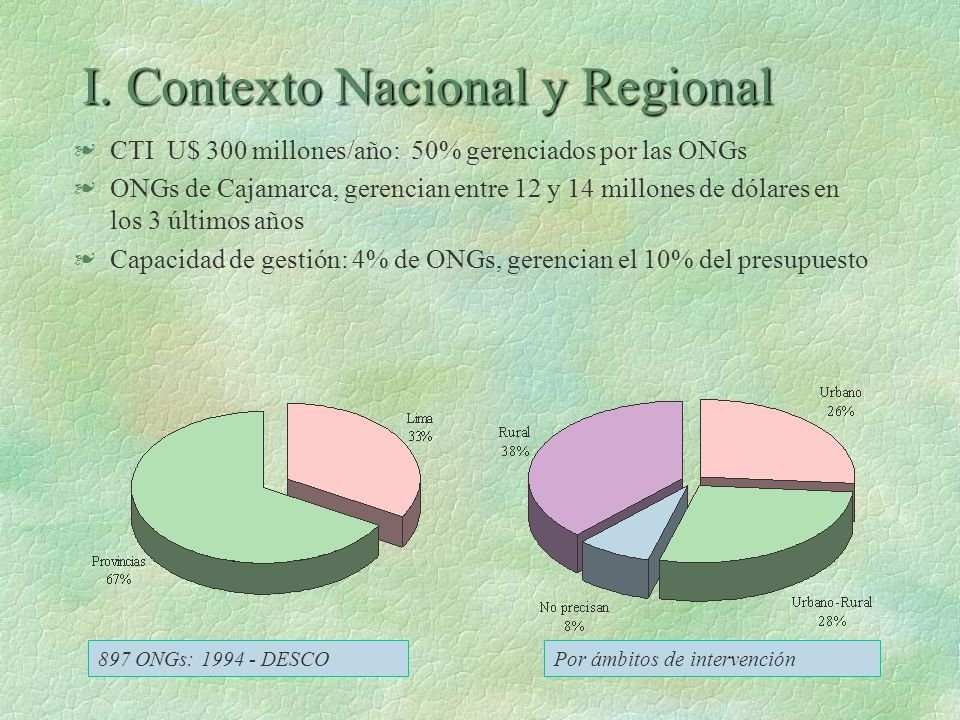 I. Contexto Nacional y Regional