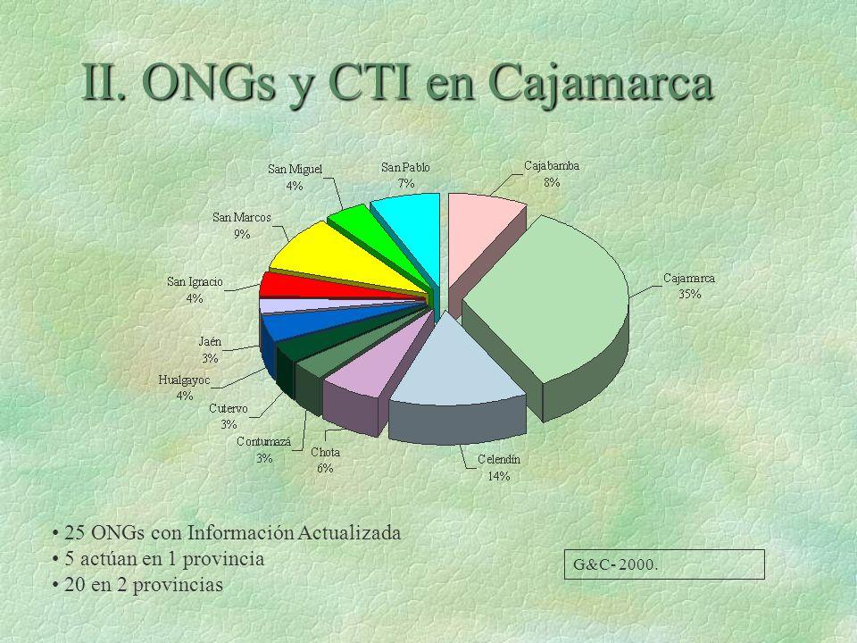 II. ONGs y CTI en Cajamarca