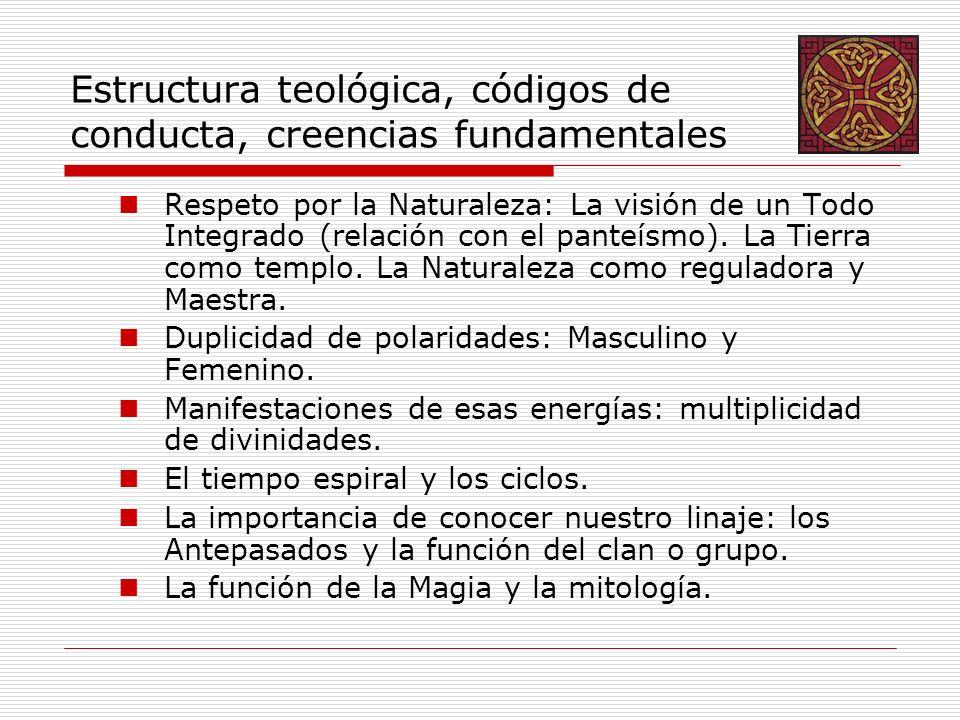 Estructura teológica, códigos de conducta, creencias fundamentales