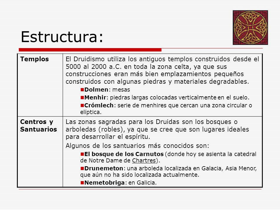 Estructura: Templos.