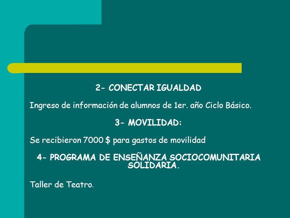 4- PROGRAMA DE ENSEÑANZA SOCIOCOMUNITARIA SOLIDARIA.