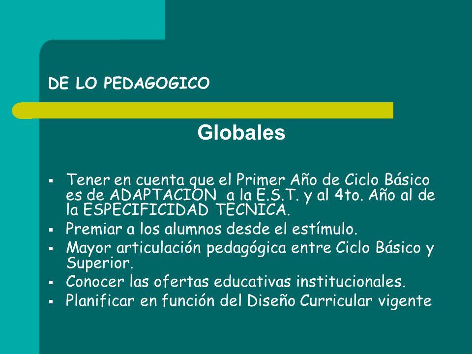 Globales DE LO PEDAGOGICO