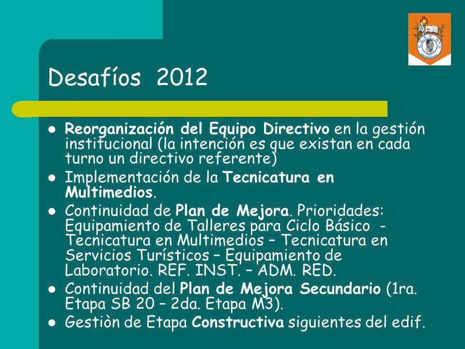 Desafíos 2012 Reorganización del Equipo Directivo en la gestión institucional (la intención es que existan en cada turno un directivo referente)