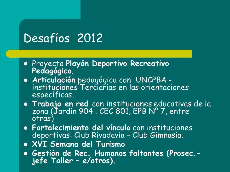 Desafíos 2012 Proyecto Playón Deportivo Recreativo Pedagógico.