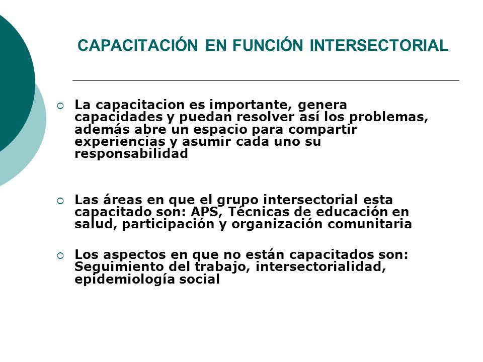 CAPACITACIÓN EN FUNCIÓN INTERSECTORIAL
