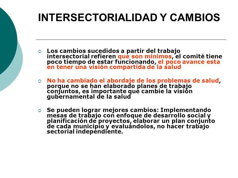 INTERSECTORIALIDAD Y CAMBIOS