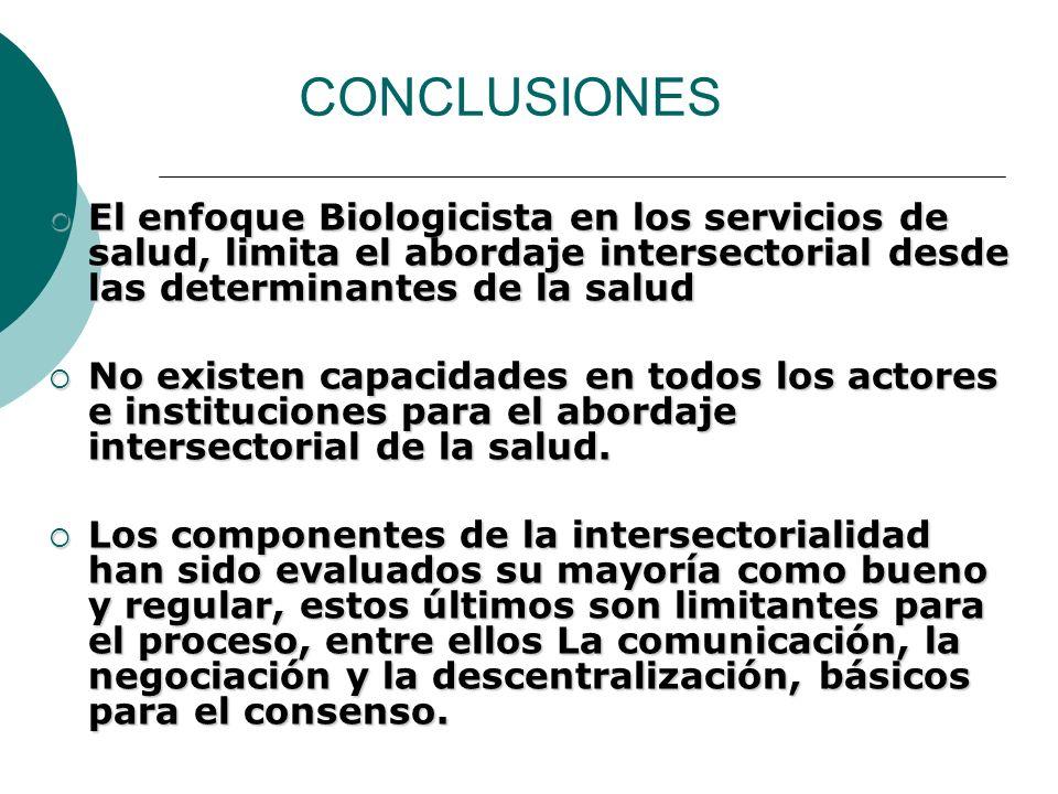 CONCLUSIONES El enfoque Biologicista en los servicios de salud, limita el abordaje intersectorial desde las determinantes de la salud.