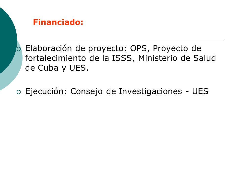 Ejecución: Consejo de Investigaciones - UES