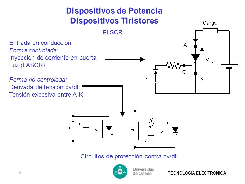 Dispositivos de Potencia Dispositivos Tiristores
