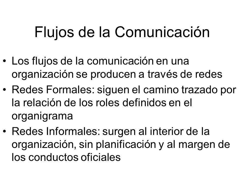Flujos de la Comunicación