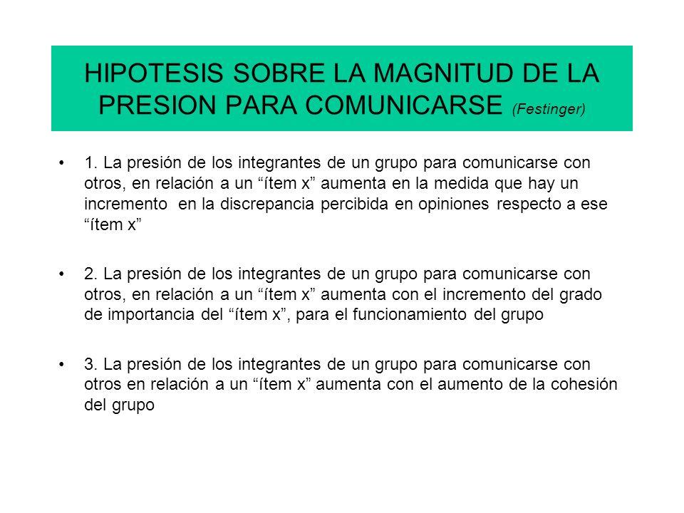 HIPOTESIS SOBRE LA MAGNITUD DE LA PRESION PARA COMUNICARSE (Festinger)