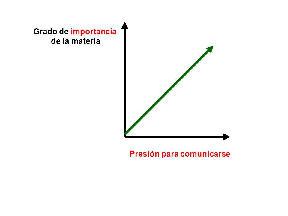 Presión para comunicarse