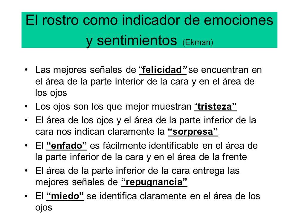 El rostro como indicador de emociones y sentimientos (Ekman)