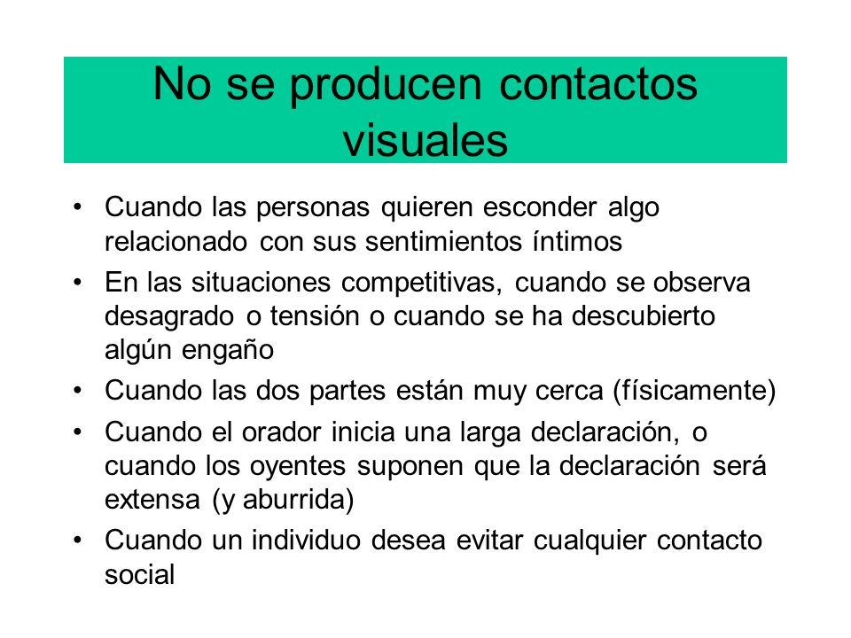 No se producen contactos visuales