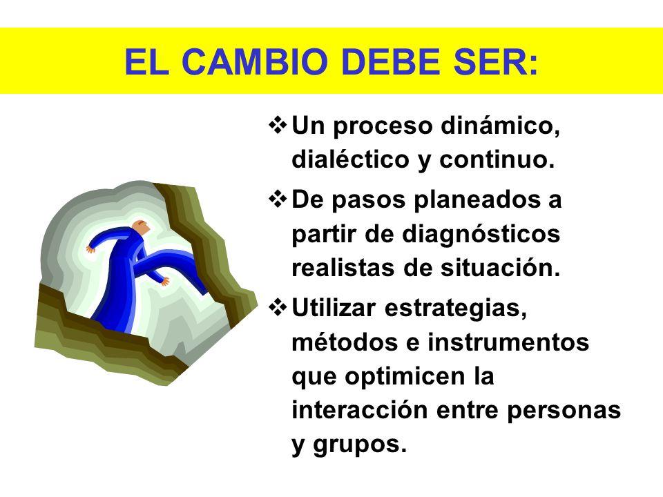 EL CAMBIO DEBE SER: Un proceso dinámico, dialéctico y continuo.