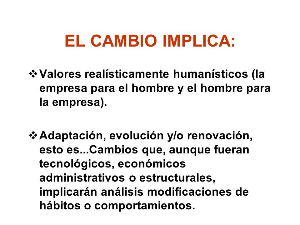 EL CAMBIO IMPLICA: Valores realísticamente humanísticos (la empresa para el hombre y el hombre para la empresa).