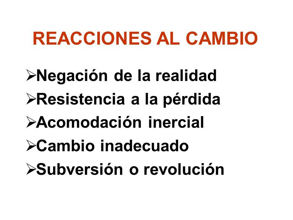 REACCIONES AL CAMBIO Negación de la realidad Resistencia a la pérdida