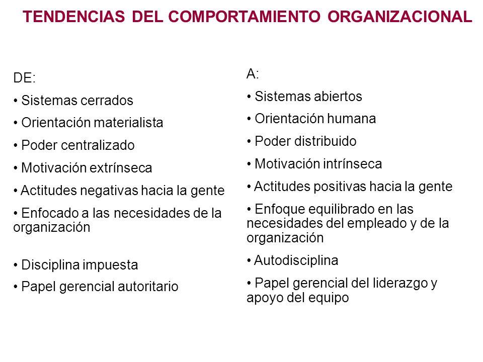 TENDENCIAS DEL COMPORTAMIENTO ORGANIZACIONAL