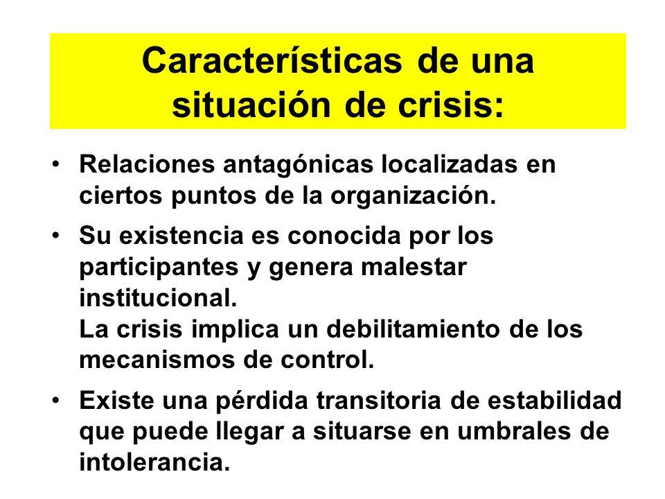Características de una situación de crisis: