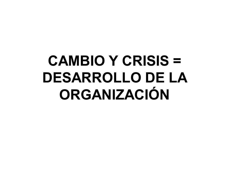 CAMBIO Y CRISIS = DESARROLLO DE LA ORGANIZACIÓN