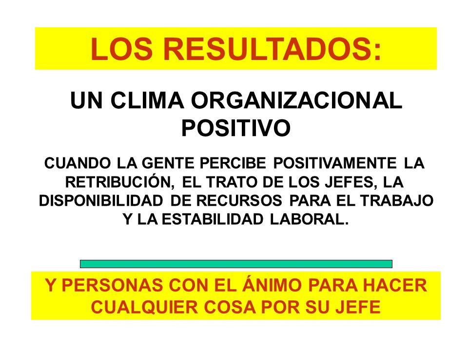 UN CLIMA ORGANIZACIONAL POSITIVO