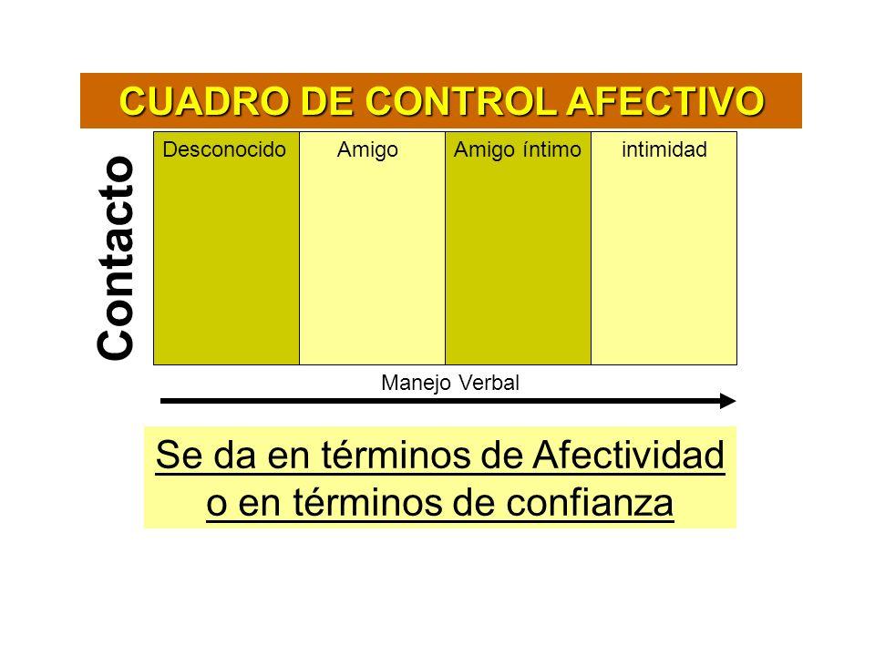 CUADRO DE CONTROL AFECTIVO
