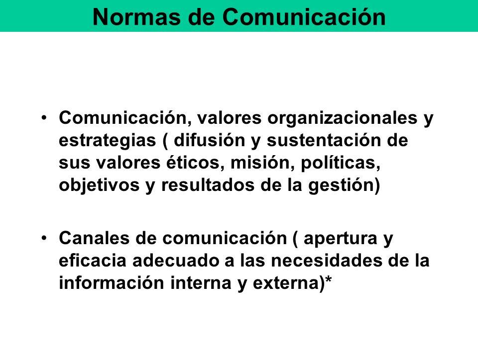 Normas de Comunicación
