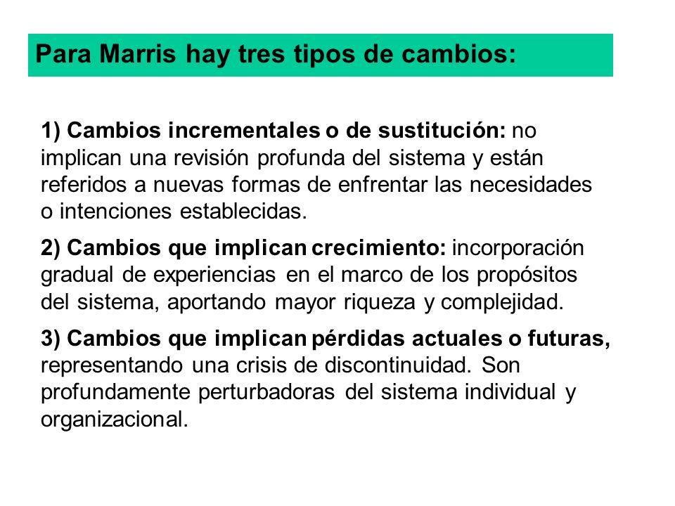 Para Marris hay tres tipos de cambios: