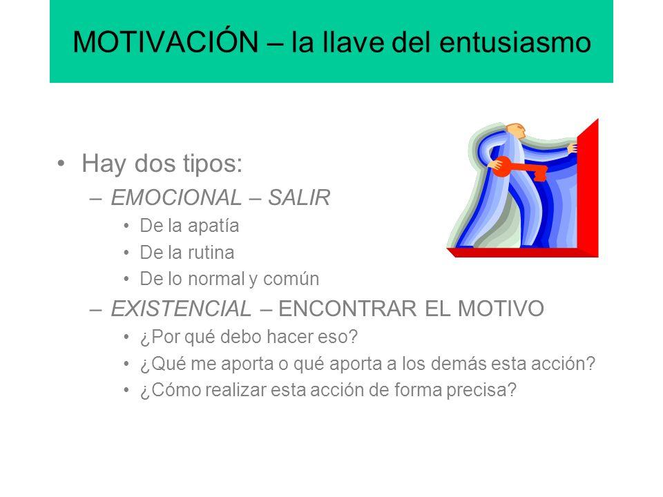 MOTIVACIÓN – la llave del entusiasmo