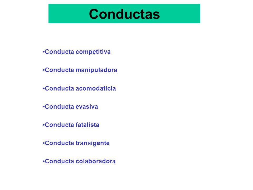 Conductas Conducta competitiva Conducta manipuladora