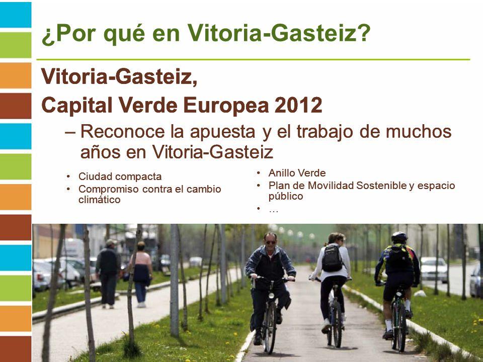 ¿Por qué en Vitoria-Gasteiz